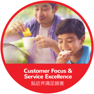 Shoon Fatt Customer Focus & Service Excellence CN